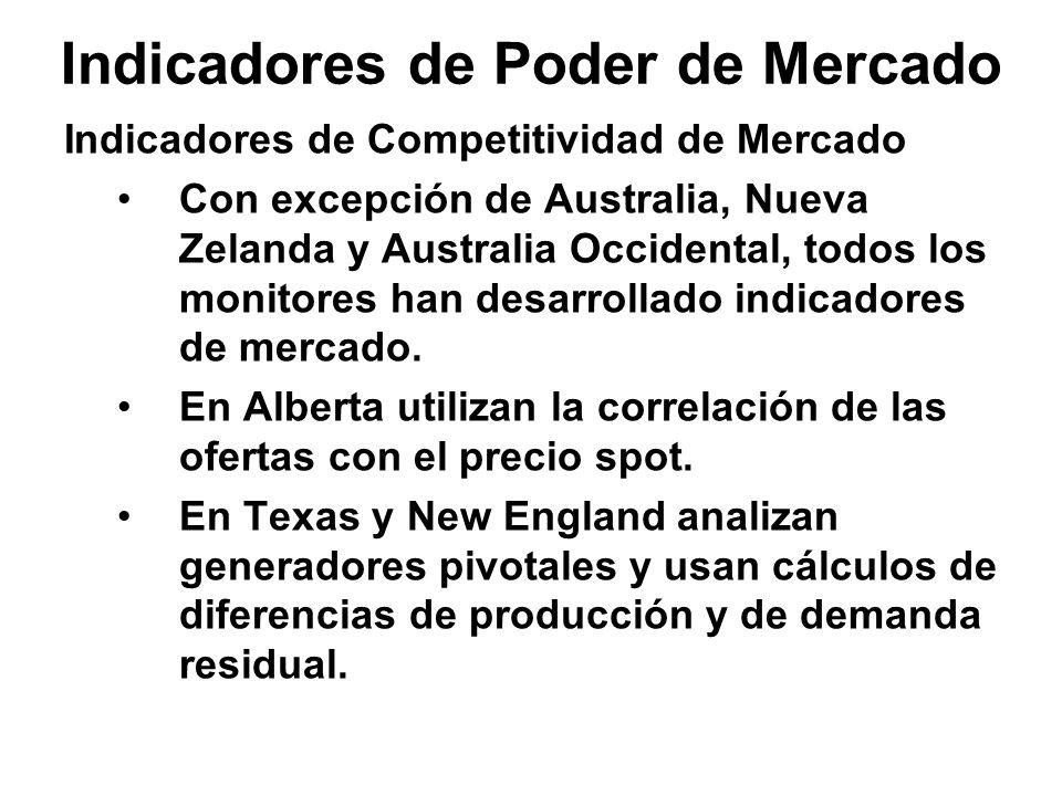 Indicadores de Poder de Mercado Indicadores de Competitividad de Mercado Con excepción de Australia, Nueva Zelanda y Australia Occidental, todos los monitores han desarrollado indicadores de mercado.