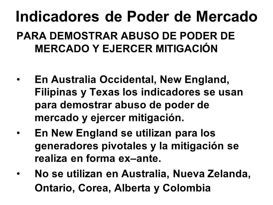 Indicadores de Poder de Mercado PARA DEMOSTRAR ABUSO DE PODER DE MERCADO Y EJERCER MITIGACIÓN En Australia Occidental, New England, Filipinas y Texas