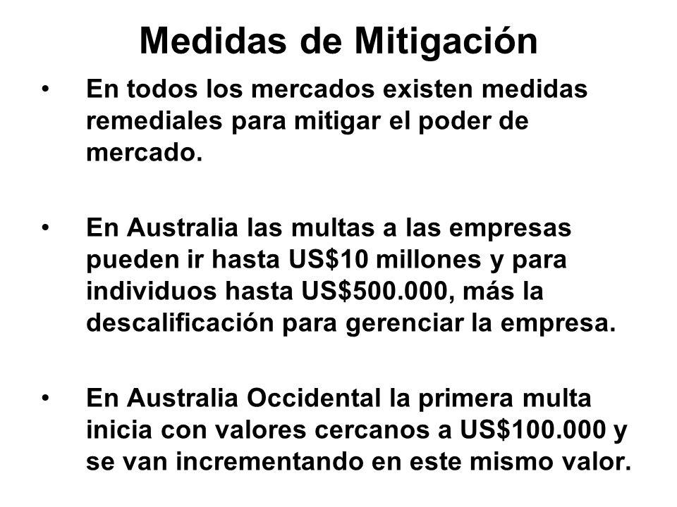 Medidas de Mitigación En todos los mercados existen medidas remediales para mitigar el poder de mercado. En Australia las multas a las empresas pueden