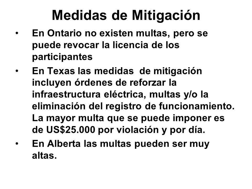 Medidas de Mitigación En Ontario no existen multas, pero se puede revocar la licencia de los participantes En Texas las medidas de mitigación incluyen órdenes de reforzar la infraestructura eléctrica, multas y/o la eliminación del registro de funcionamiento.