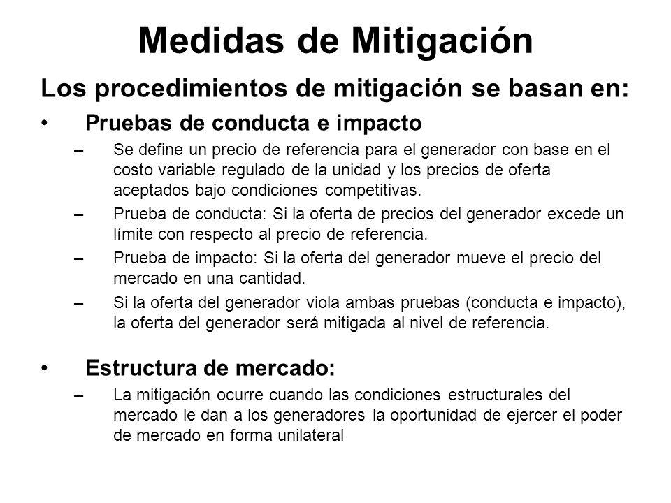Medidas de Mitigación Los procedimientos de mitigación se basan en: Pruebas de conducta e impacto –Se define un precio de referencia para el generador con base en el costo variable regulado de la unidad y los precios de oferta aceptados bajo condiciones competitivas.