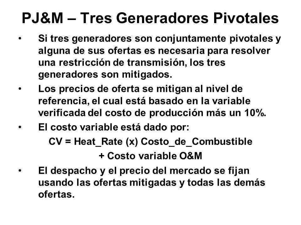 PJ&M – Tres Generadores Pivotales Si tres generadores son conjuntamente pivotales y alguna de sus ofertas es necesaria para resolver una restricción de transmisión, los tres generadores son mitigados.