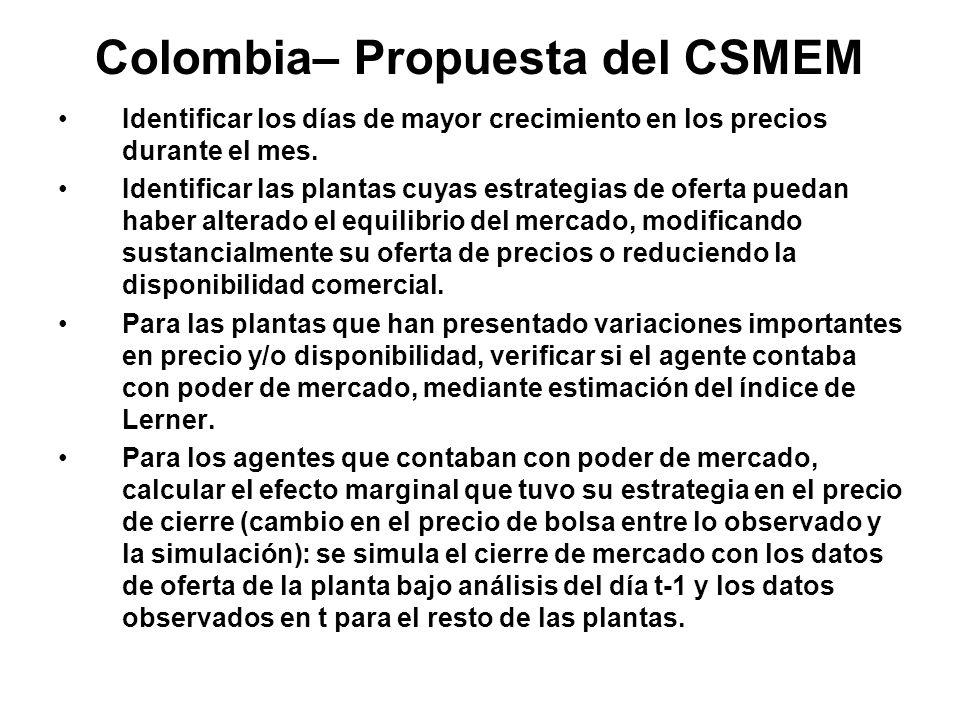 Colombia– Propuesta del CSMEM Identificar los días de mayor crecimiento en los precios durante el mes. Identificar las plantas cuyas estrategias de of