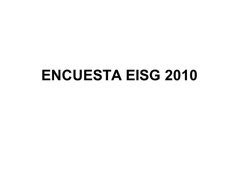 Encuesta EISG - 2010 Respuestas de 11 de los 16 Monitores de Mercados Eléctricos del EISG, respecto a: Datos de costos de generación Definición de poder de mercado Indicadores de mercado Conductas prohibidas Acciones de mitigación