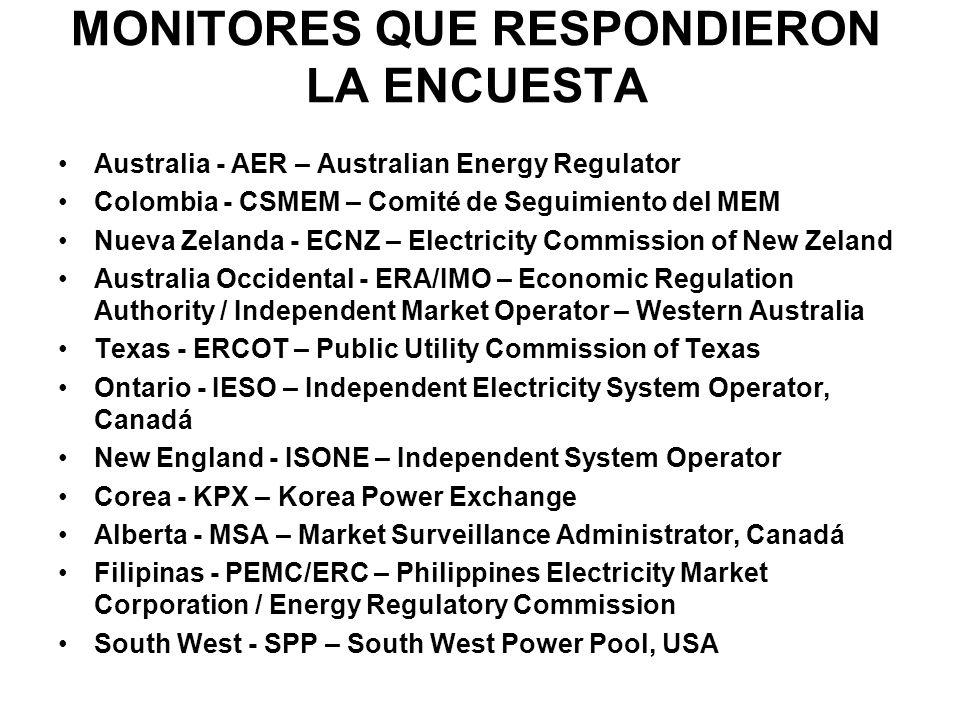 MONITORES QUE RESPONDIERON LA ENCUESTA Australia - AER – Australian Energy Regulator Colombia - CSMEM – Comité de Seguimiento del MEM Nueva Zelanda -