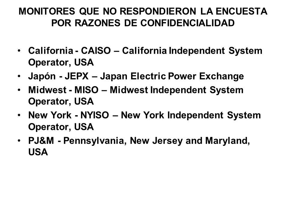 MONITORES QUE NO RESPONDIERON LA ENCUESTA POR RAZONES DE CONFIDENCIALIDAD California - CAISO – California Independent System Operator, USA Japón - JEP