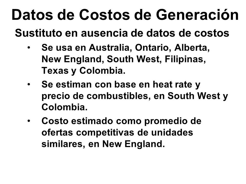 Datos de Costos de Generación Sustituto en ausencia de datos de costos Se usa en Australia, Ontario, Alberta, New England, South West, Filipinas, Texa