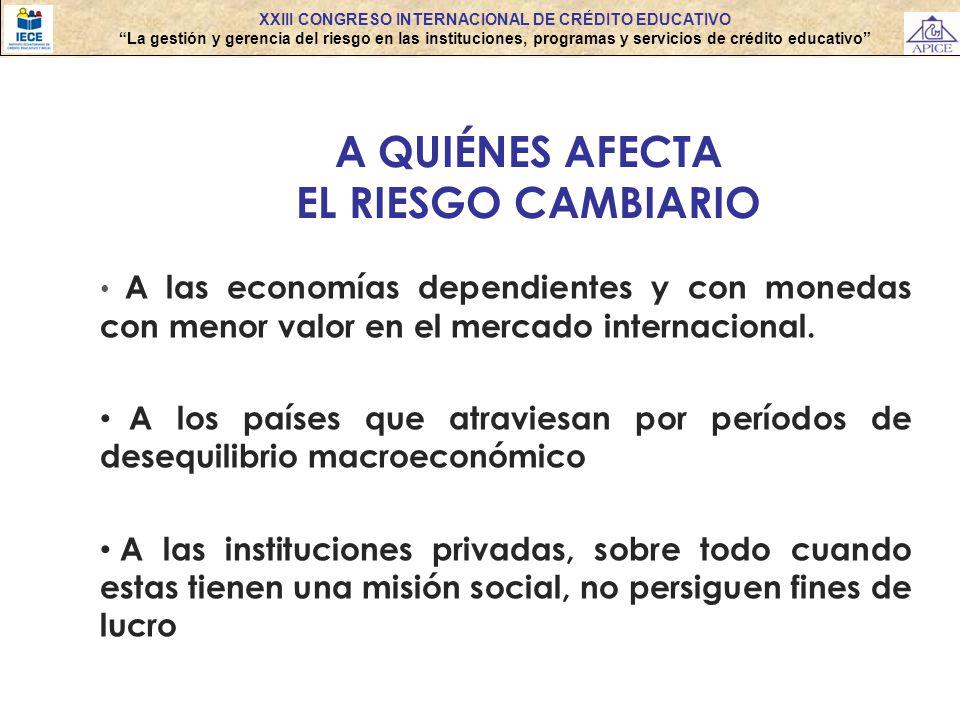 XXIII CONGRESO INTERNACIONAL DE CRÉDITO EDUCATIVO La gestión y gerencia del riesgo en las instituciones, programas y servicios de crédito educativo Es