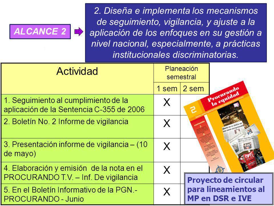 Actividad Planeación semestral 1 sem2 sem 1. Seguimiento al cumplimiento de la aplicación de la Sentencia C-355 de 2006 X 2. Boletín No. 2 Informe de
