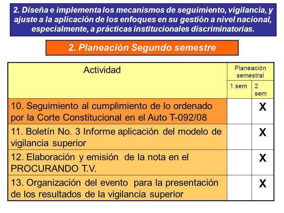2. Planeación Segundo semestre Actividad Planeación semestral 1 sem2 sem 10. Seguimiento al cumplimiento de lo ordenado por la Corte Constitucional en