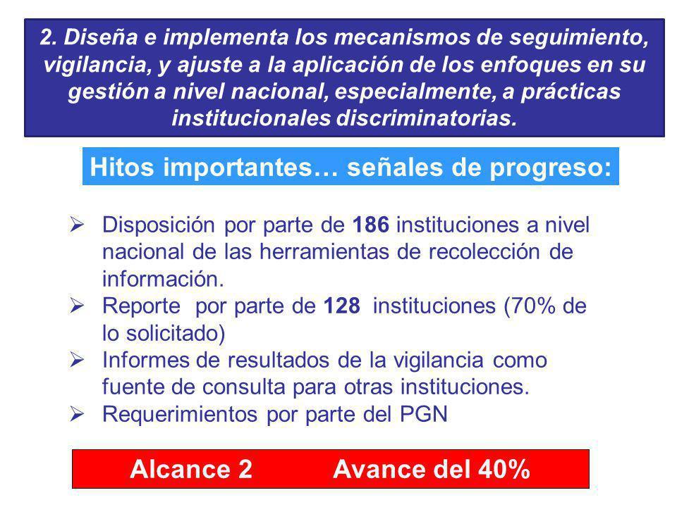 Alcance 2 Avance del 40% 2. Diseña e implementa los mecanismos de seguimiento, vigilancia, y ajuste a la aplicación de los enfoques en su gestión a ni