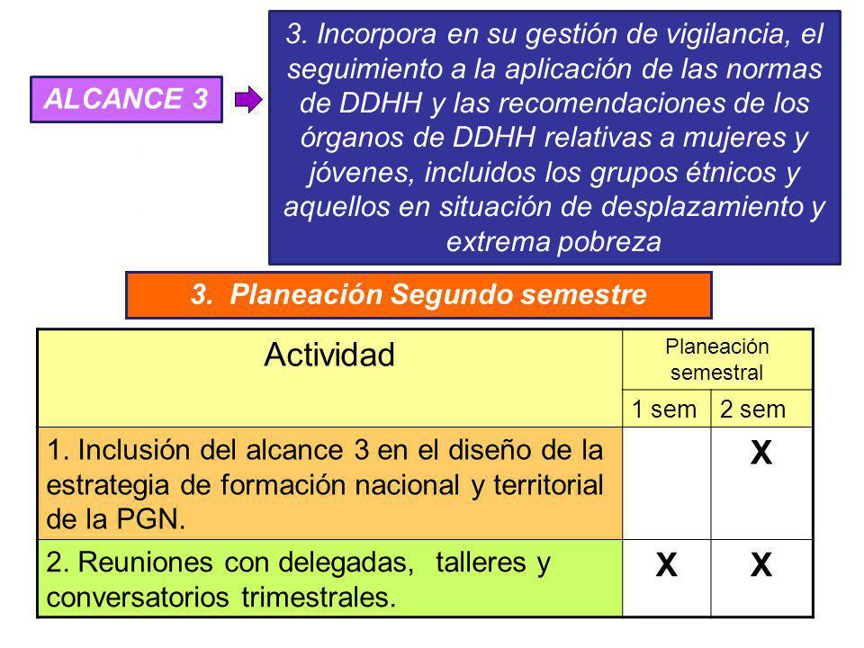 Actividad Planeación semestral 1 sem2 sem 1. Inclusión del alcance 3 en el diseño de la estrategia de formación nacional y territorial de la PGN. X 2.