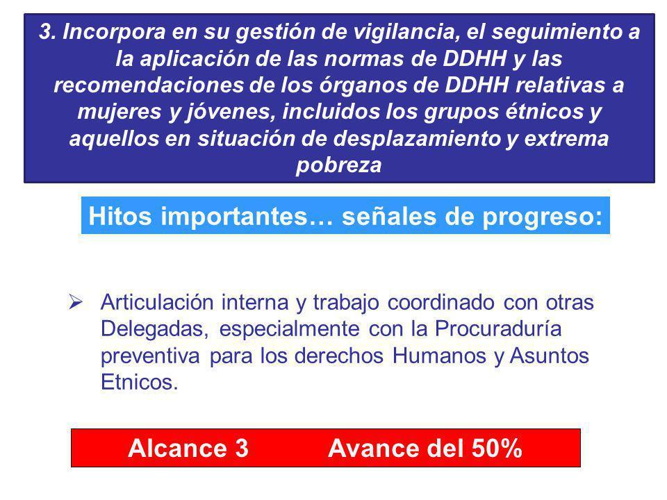Alcance 3 Avance del 50% 3. Incorpora en su gestión de vigilancia, el seguimiento a la aplicación de las normas de DDHH y las recomendaciones de los ó