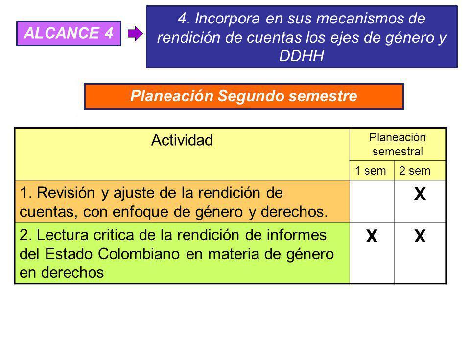 Actividad Planeación semestral 1 sem2 sem 1. Revisión y ajuste de la rendición de cuentas, con enfoque de género y derechos. X 2. Lectura critica de l