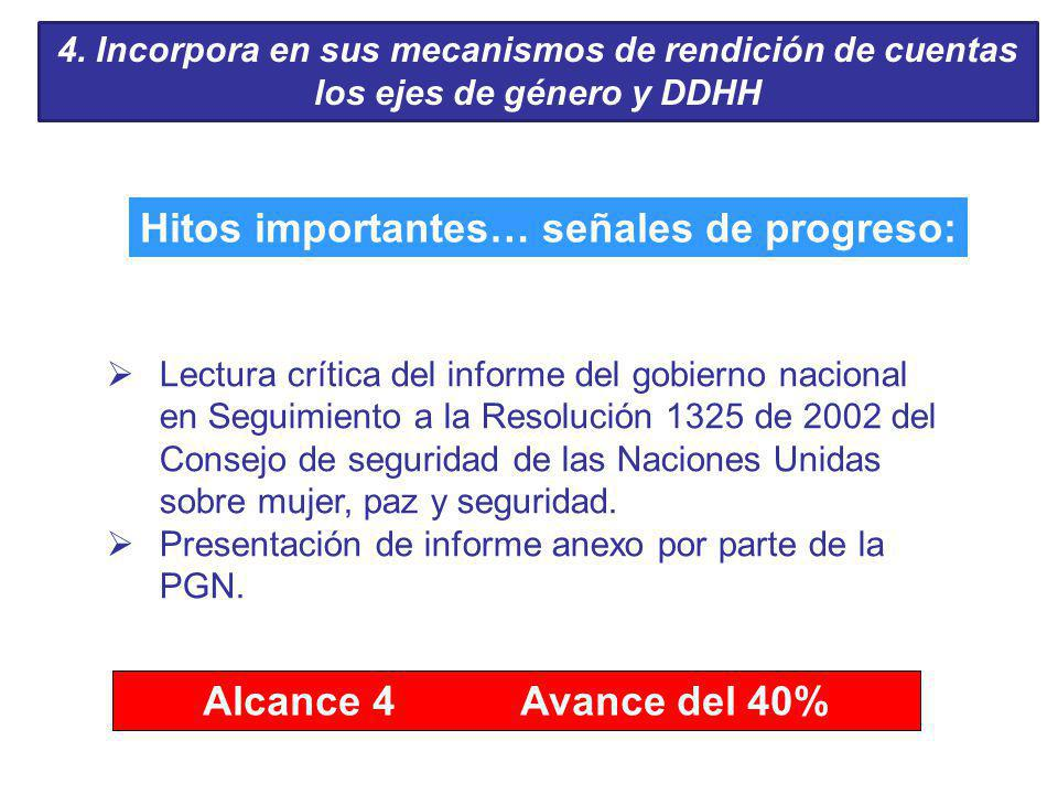 Alcance 4 Avance del 40% 4. Incorpora en sus mecanismos de rendición de cuentas los ejes de género y DDHH Lectura crítica del informe del gobierno nac