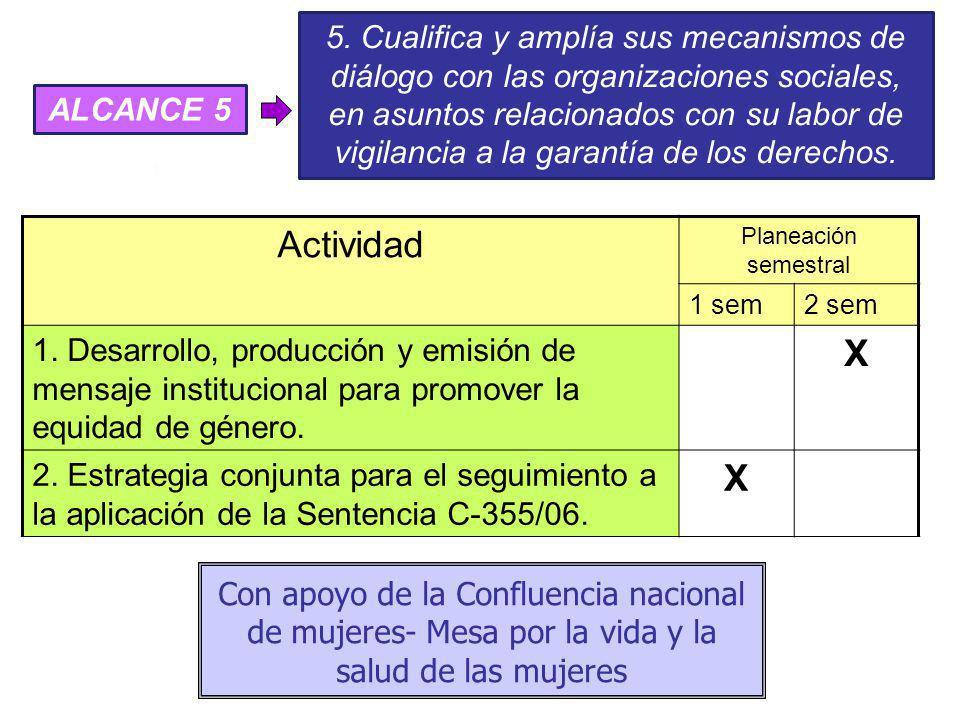 Actividad Planeación semestral 1 sem2 sem 1. Desarrollo, producción y emisión de mensaje institucional para promover la equidad de género. X 2. Estrat