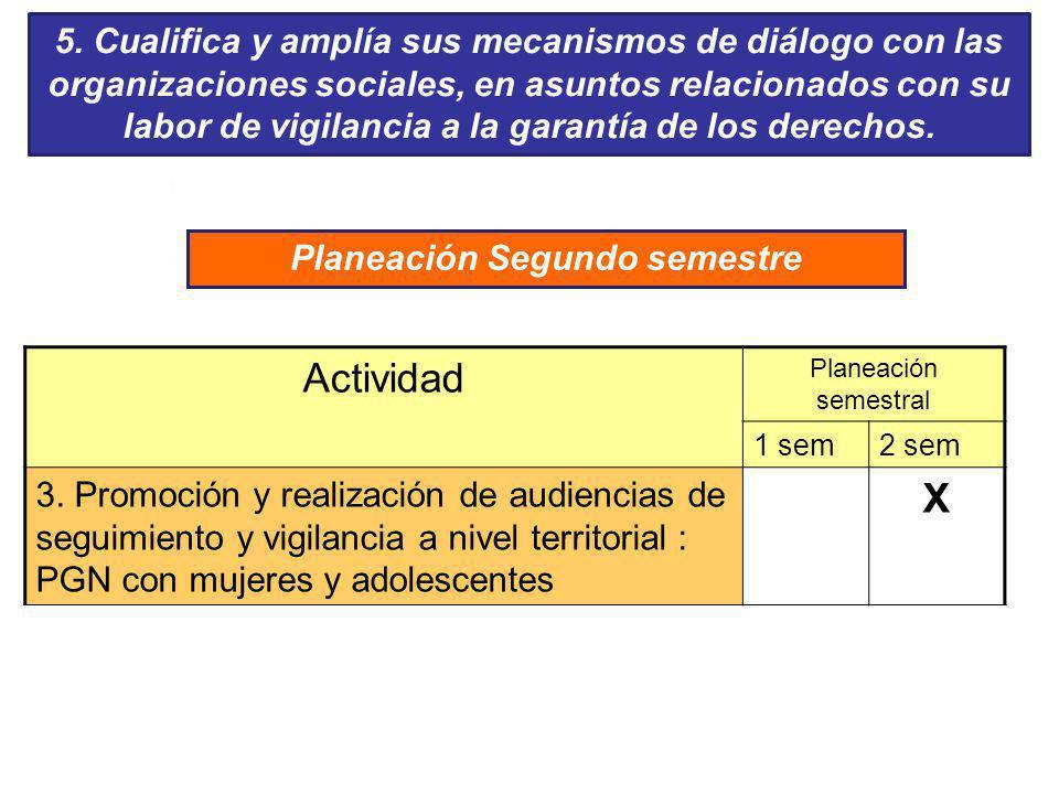 Actividad Planeación semestral 1 sem2 sem 3. Promoción y realización de audiencias de seguimiento y vigilancia a nivel territorial : PGN con mujeres y
