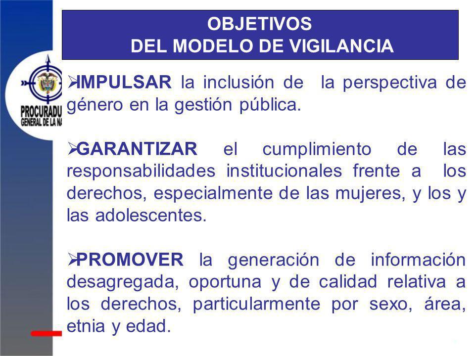 IMPULSAR la inclusión de la perspectiva de género en la gestión pública. GARANTIZAR el cumplimiento de las responsabilidades institucionales frente a