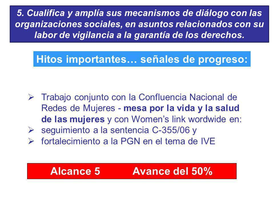 Alcance 5 Avance del 50% 5. Cualifica y amplía sus mecanismos de diálogo con las organizaciones sociales, en asuntos relacionados con su labor de vigi