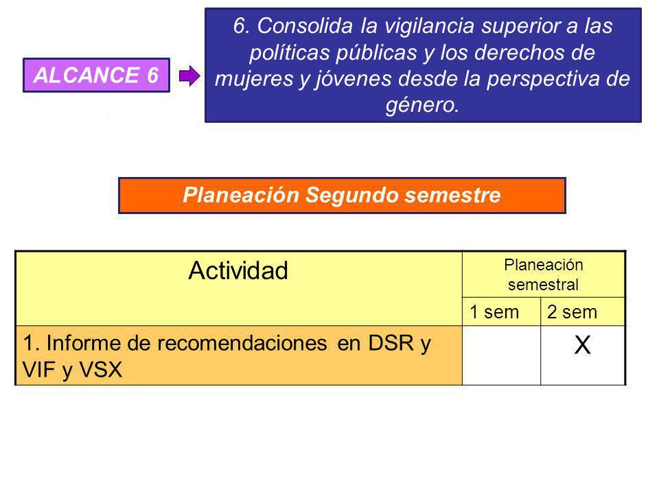 Actividad Planeación semestral 1 sem2 sem 1. Informe de recomendaciones en DSR y VIF y VSX X 6. Consolida la vigilancia superior a las políticas públi