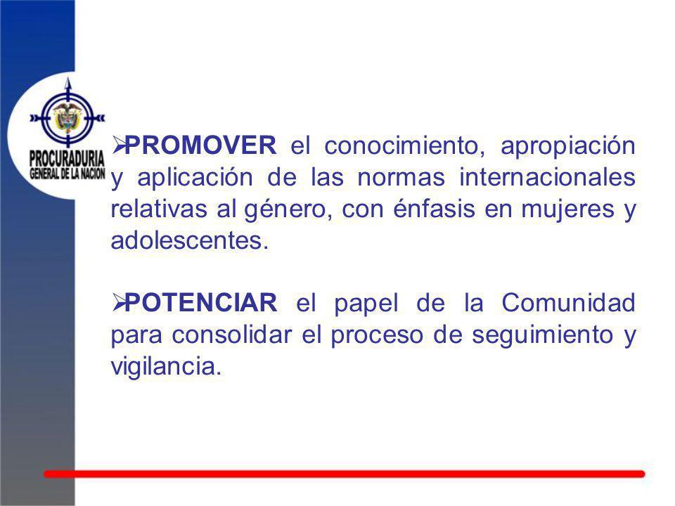 PROMOVER el conocimiento, apropiación y aplicación de las normas internacionales relativas al género, con énfasis en mujeres y adolescentes. POTENCIAR