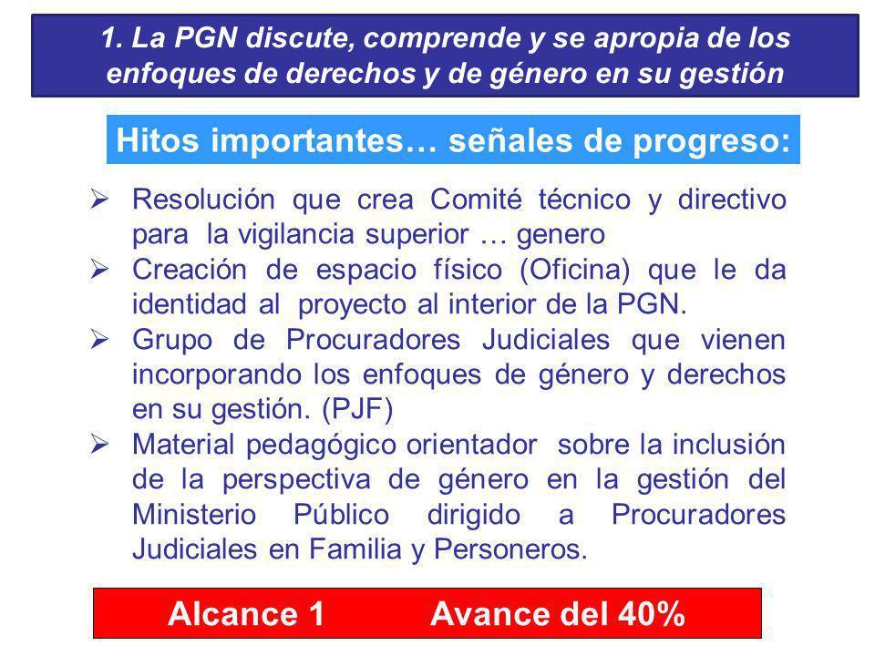 Alcance 1 Avance del 40% 1. La PGN discute, comprende y se apropia de los enfoques de derechos y de género en su gestión Resolución que crea Comité té