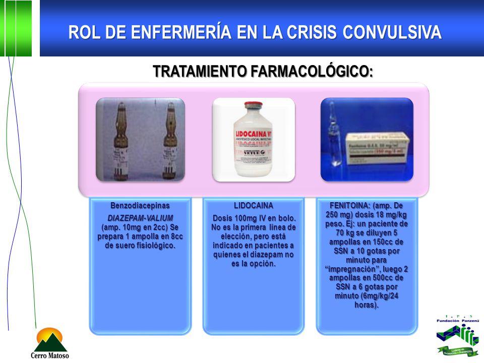 TRATAMIENTO FARMACOLÓGICO: ROL DE ENFERMERÍA EN LA CRISIS CONVULSIVA Benzodiacepinas DIAZEPAM-VALIUM (amp. 10mg en 2cc) Se prepara 1 ampolla en 8cc de