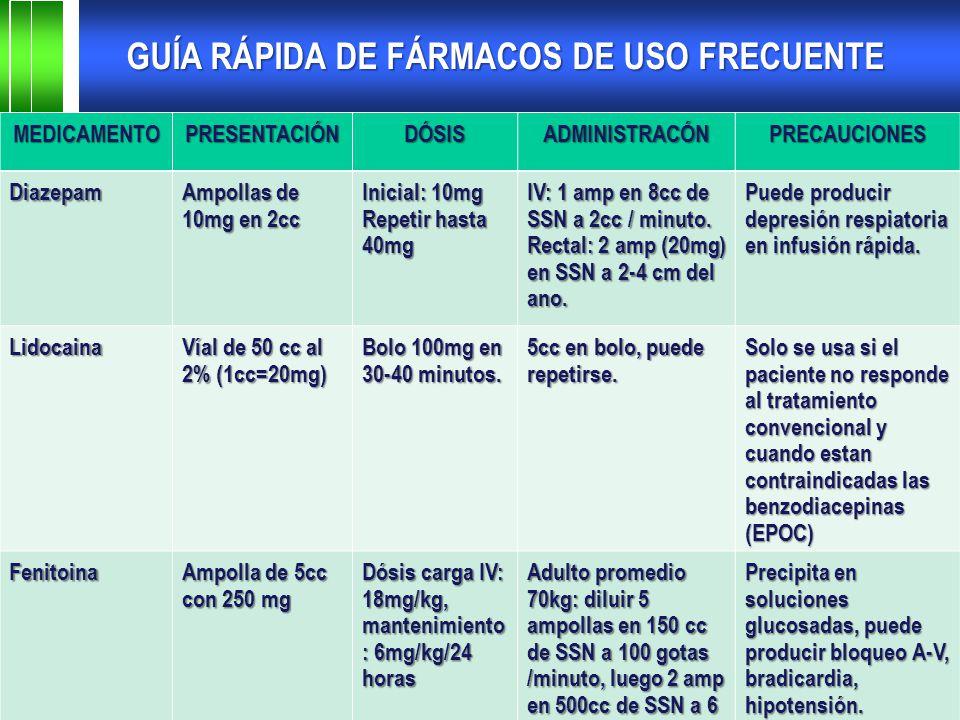 GUÍA RÁPIDA DE FÁRMACOS DE USO FRECUENTE MEDICAMENTOPRESENTACIÓNDÓSISADMINISTRACÓNPRECAUCIONES Diazepam Ampollas de 10mg en 2cc Inicial: 10mg Repetir