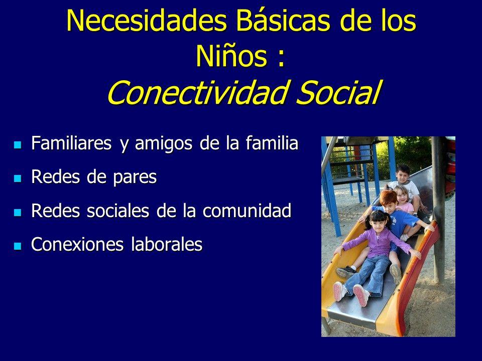 Necesidades Básicas de los Niños : Conectividad Social Familiares y amigos de la familia Familiares y amigos de la familia Redes de pares Redes de par