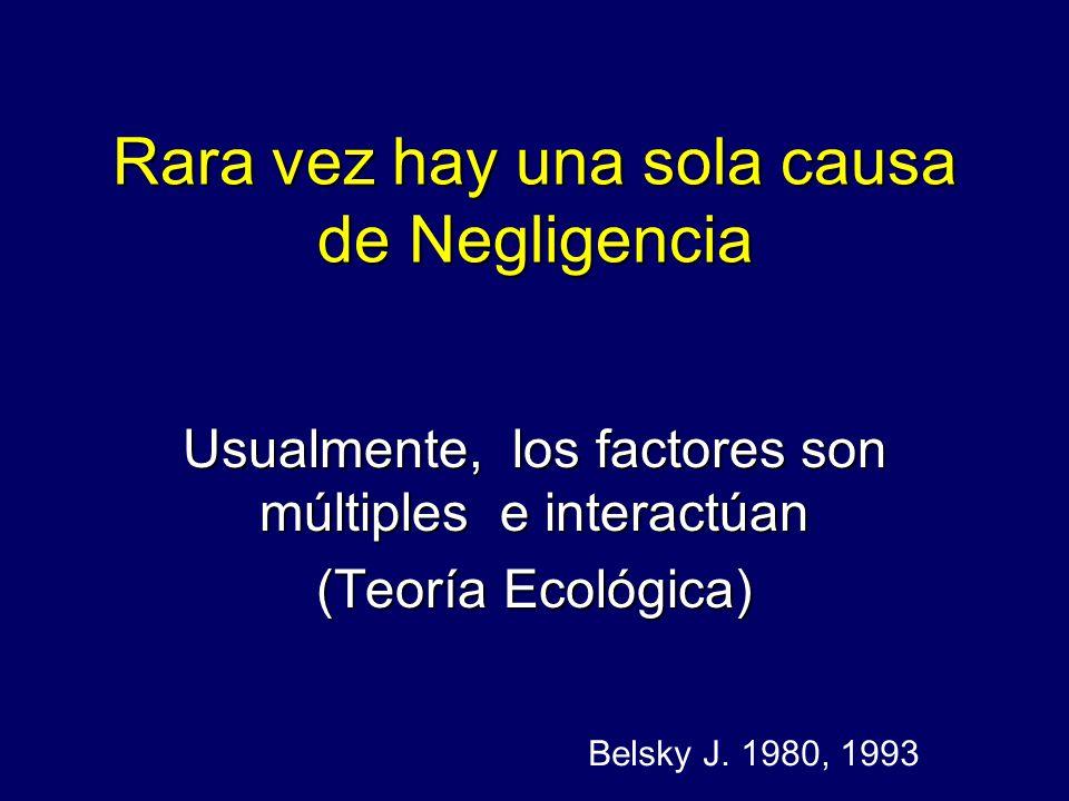 Rara vez hay una sola causa de Negligencia Usualmente, los factores son múltiples e interactúan (Teoría Ecológica) Belsky J. 1980, 1993