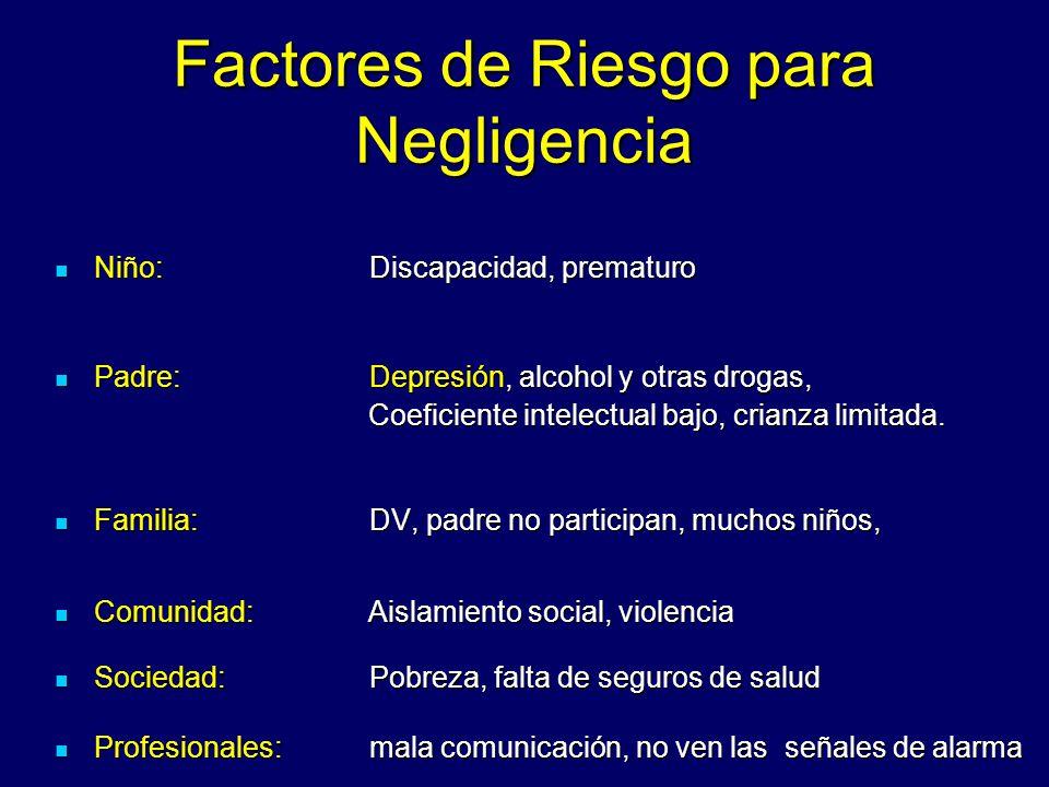 Factores de Riesgo para Negligencia Niño: Discapacidad, prematuro Niño: Discapacidad, prematuro Padre: Depresión, alcohol y otras drogas, Coeficiente