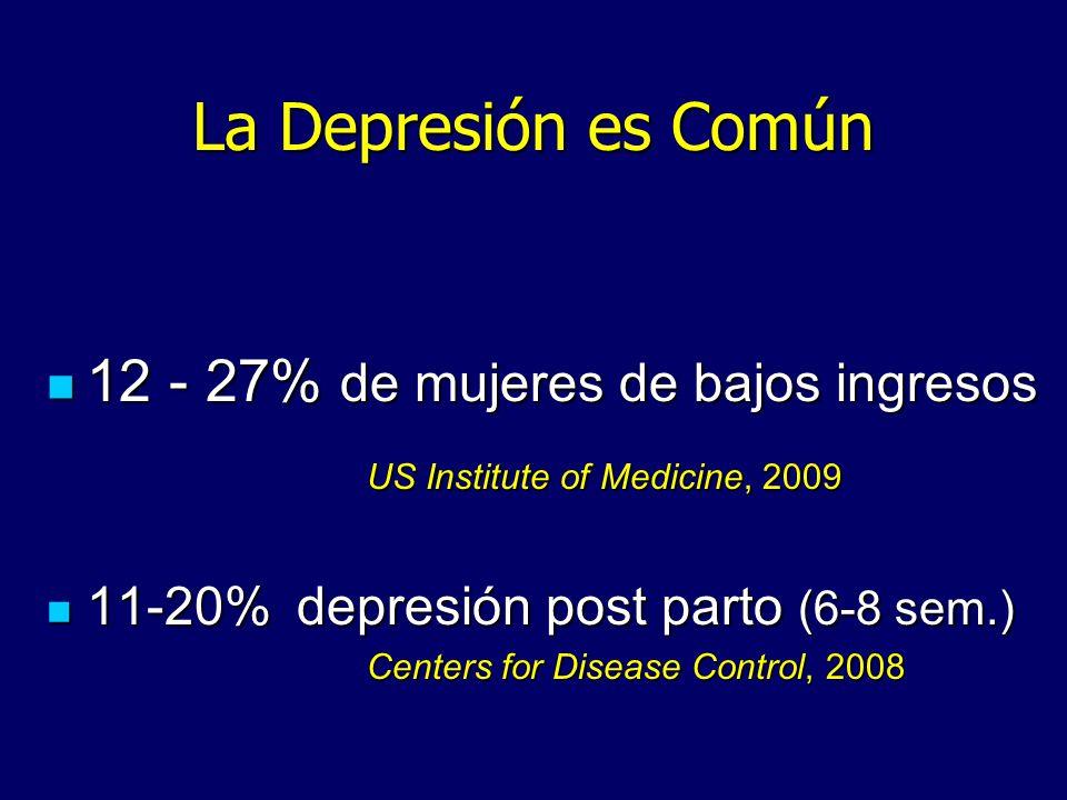 La Depresión es Común 12 - 27% de mujeres de bajos ingresos 12 - 27% de mujeres de bajos ingresos US Institute of Medicine, 2009 11-20% depresión post