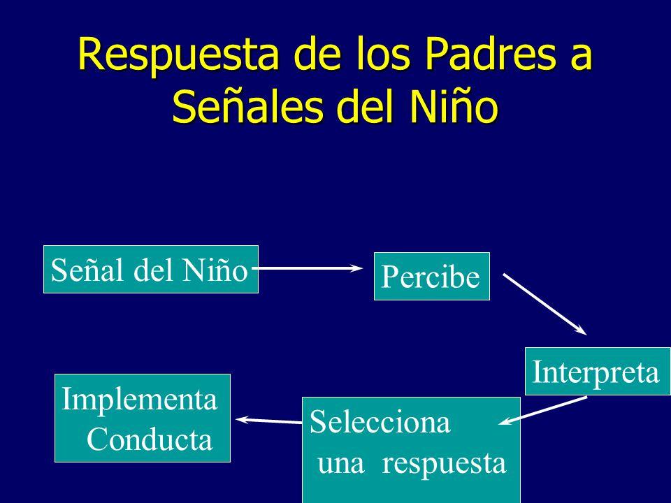 Respuesta de los Padres a Señales del Niño Señal del Niño Percibe Interpreta Selecciona una respuesta Implementa Conducta