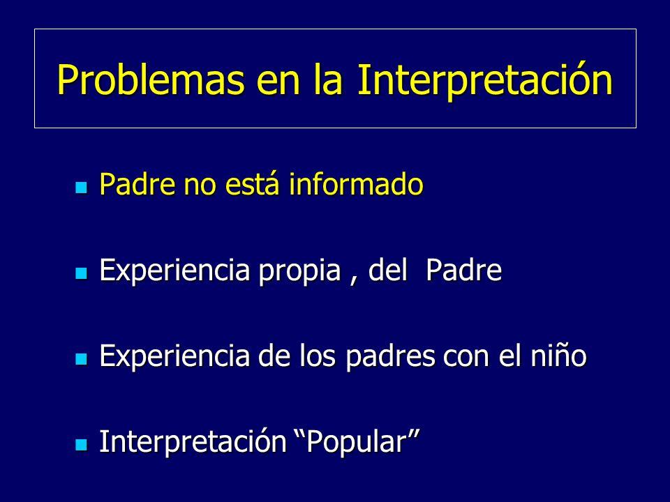 Problemas en la Interpretación Padre no está informado Padre no está informado Experiencia propia, del Padre Experiencia propia, del Padre Experiencia