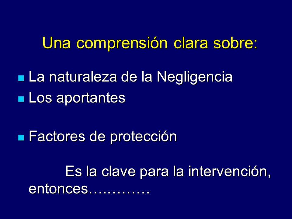 Una comprensión clara sobre: La naturaleza de la Negligencia La naturaleza de la Negligencia Los aportantes Los aportantes Factores de protección Es l