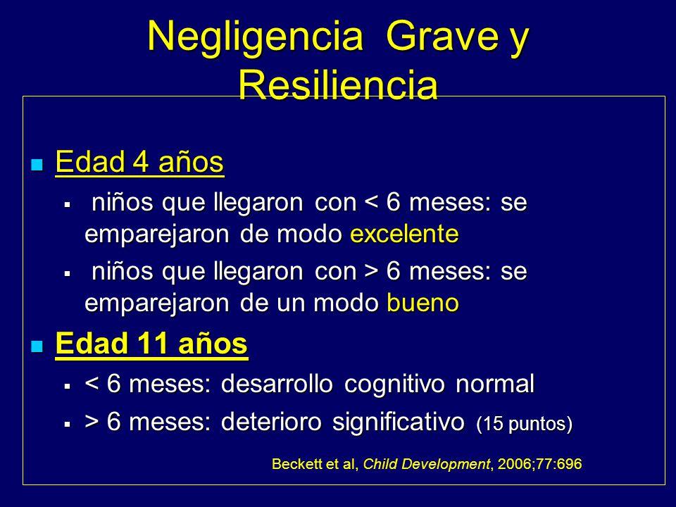 Negligencia Grave y Resiliencia Edad 4 años Edad 4 años niños que llegaron con < 6 meses: se emparejaron de modo excelente niños que llegaron con < 6