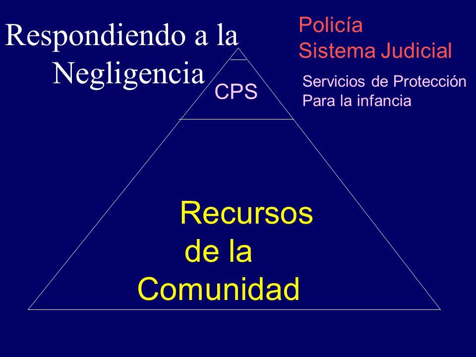 Recursos de la Comunidad Policía Sistema Judicial Respondiendo a la Negligencia Servicios de Protección Para la infancia CPS