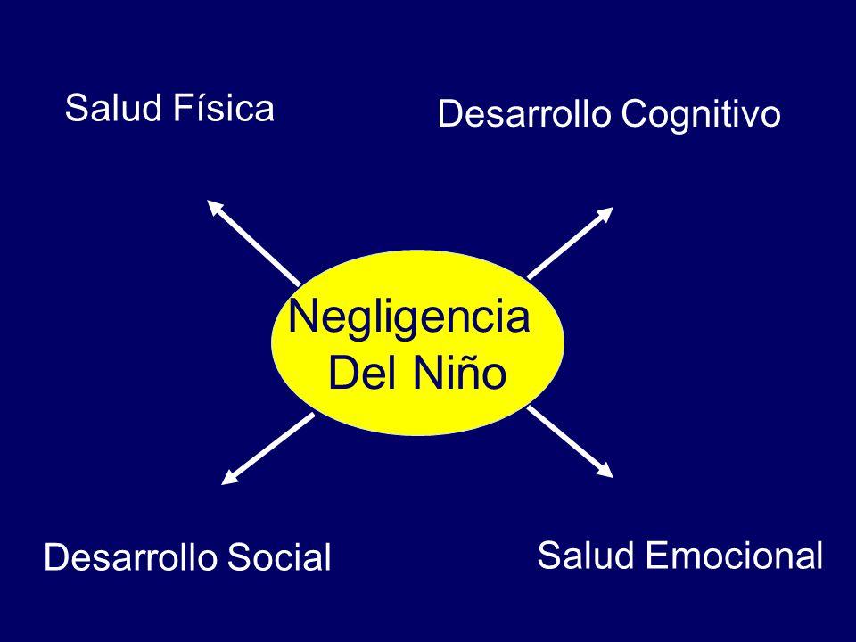 Negligencia Del Niño Salud Física Desarrollo Cognitivo Desarrollo Social Salud Emocional
