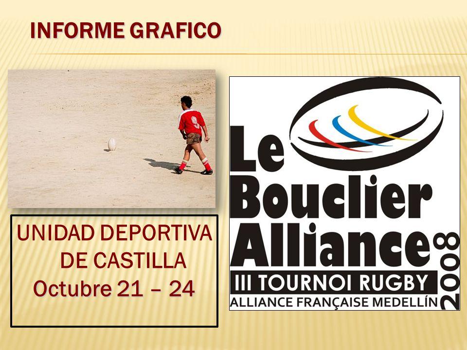 INFORME GRAFICO UNIDAD DEPORTIVA DE CASTILLA Octubre 21 – 24