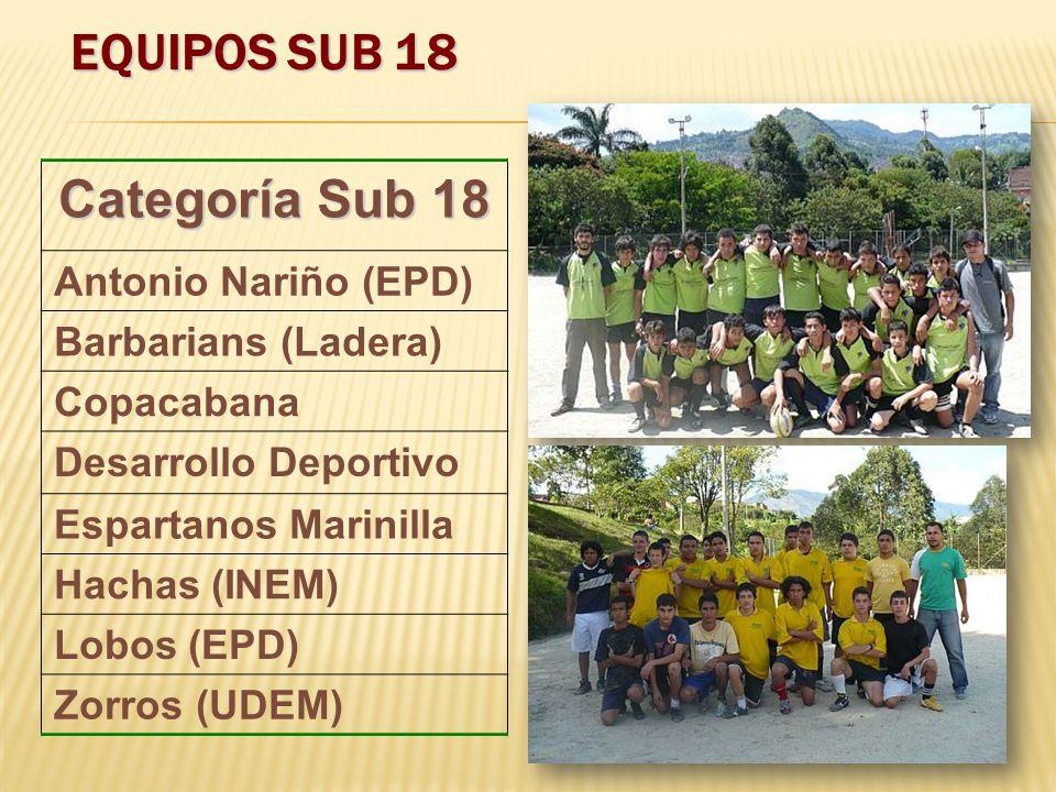 EQUIPOS SUB 18 Categoría Sub 18 Antonio Nariño (EPD) Barbarians (Ladera) Copacabana Desarrollo Deportivo Espartanos Marinilla Hachas (INEM) Lobos (EPD) Zorros (UDEM)
