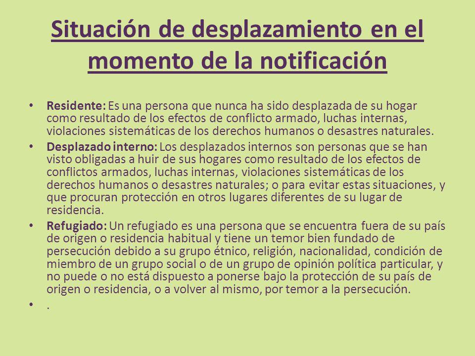 Situación de desplazamiento en el momento de la notificación Residente: Es una persona que nunca ha sido desplazada de su hogar como resultado de los