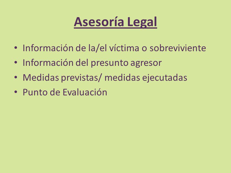 Asesoría Legal Información de la/el víctima o sobreviviente Información del presunto agresor Medidas previstas/ medidas ejecutadas Punto de Evaluación