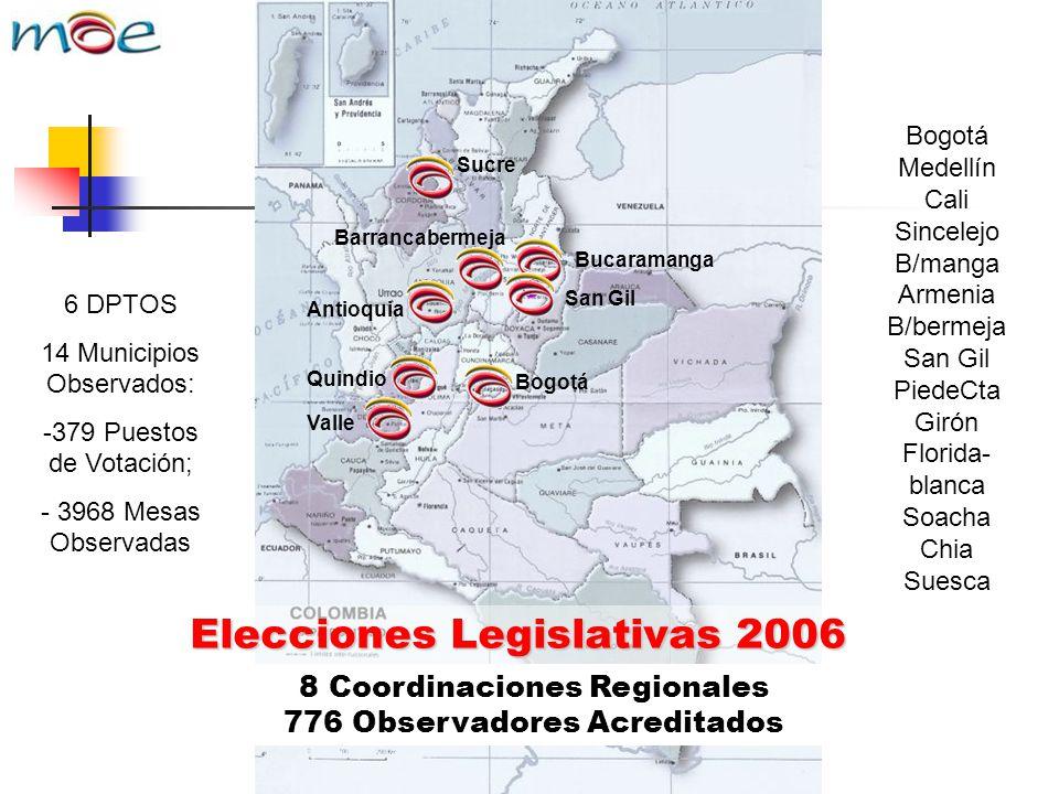 Valle Quindio Bogotá Antioquia Sucre San Gil Barrancabermeja Bucaramanga 8 Coordinaciones Regionales 776 Observadores Acreditados 6 DPTOS 14 Municipio