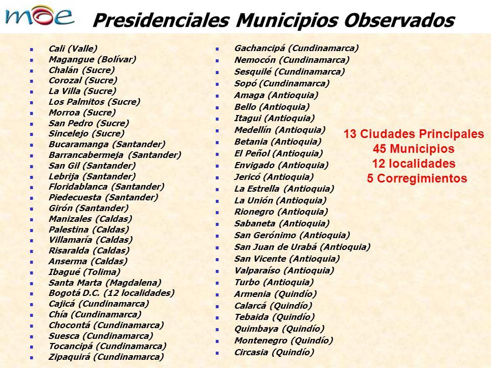 Presidenciales Municipios Observados Cali (Valle) Magangue (Bolívar) Chalán (Sucre) Corozal (Sucre) La Villa (Sucre) Los Palmitos (Sucre) Morroa (Sucr