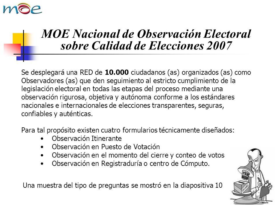 MOE Nacional de Observación Electoral sobre Calidad de Elecciones 2007 Se desplegará una RED de 10.000 ciudadanos (as) organizados (as) como Observado