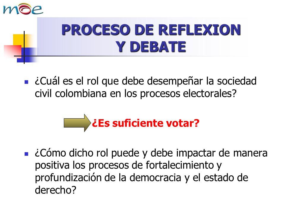 PROCESO DE REFLEXION Y DEBATE ¿Cuál es el rol que debe desempeñar la sociedad civil colombiana en los procesos electorales? ¿Es suficiente votar? ¿Cóm