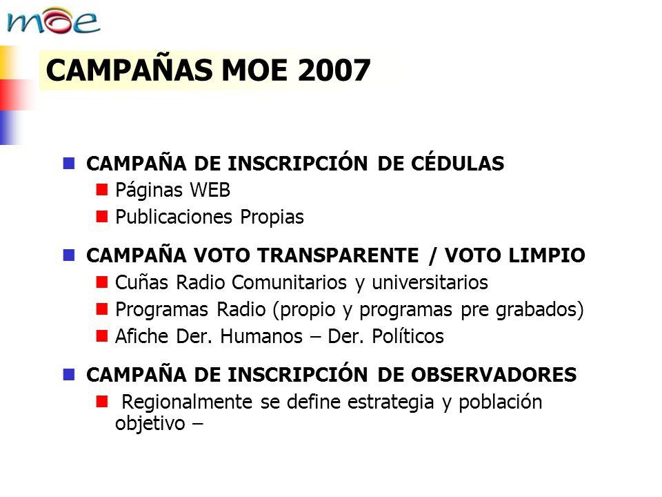 CAMPAÑAS MOE 2007 CAMPAÑA DE INSCRIPCIÓN DE CÉDULAS Páginas WEB Publicaciones Propias CAMPAÑA VOTO TRANSPARENTE / VOTO LIMPIO Cuñas Radio Comunitarios