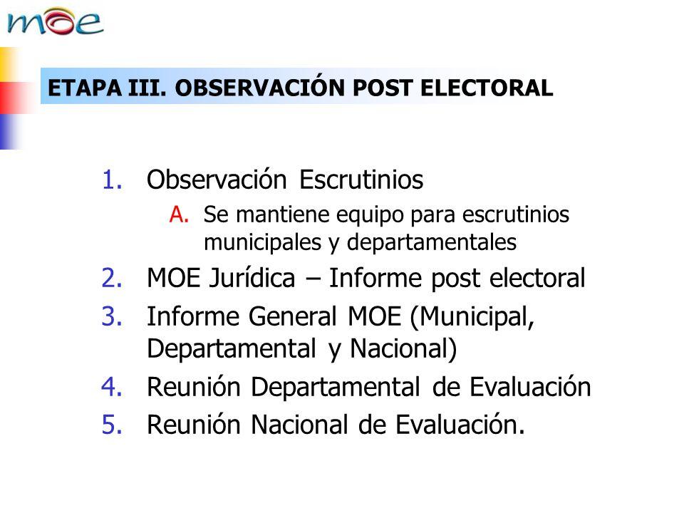 1.Observación Escrutinios A.Se mantiene equipo para escrutinios municipales y departamentales 2.MOE Jurídica – Informe post electoral 3.Informe Genera
