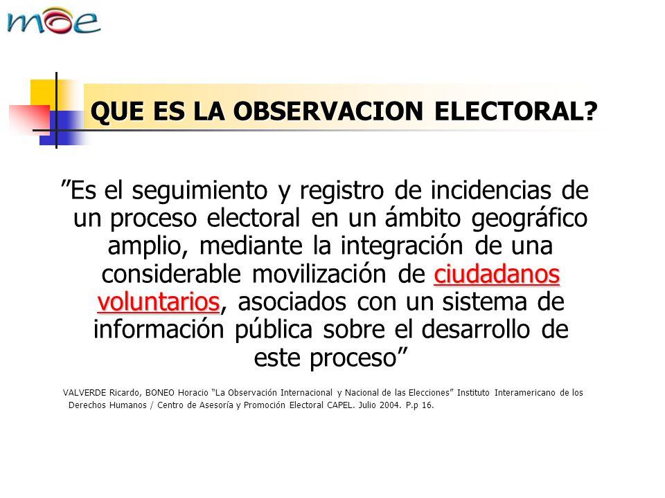 QUE ES LA OBSERVACION ELECTORAL? ciudadanos voluntarios Es el seguimiento y registro de incidencias de un proceso electoral en un ámbito geográfico am