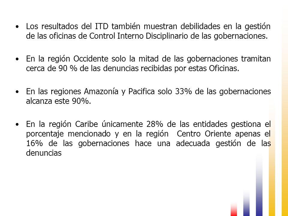Los resultados del ITD también muestran debilidades en la gestión de las oficinas de Control Interno Disciplinario de las gobernaciones.